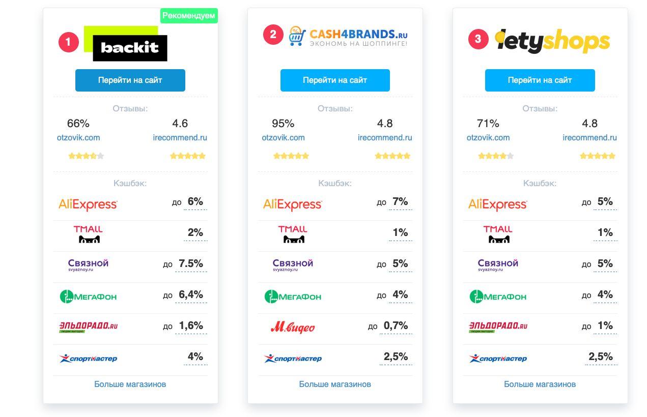 vc.ru / Предложения сервисов могут значительно отличаться, а нам важен каждый процент кэшбека, поэтому ищем и предлагаем самые выгодные варианты